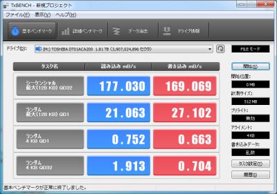 HDDそのまま測定(TxBENCH)