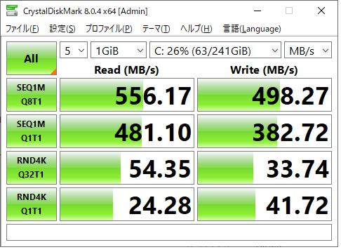 SSD結果